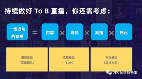 453 To B 直播攻略:从0到1搭建直播运营体系