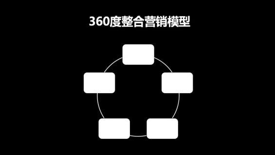 55 如何思路清晰地写一份策划方案?