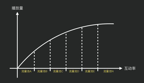 67 2个月效果提升473%,抖音kol投放增长攻略