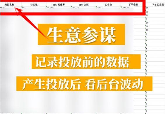 342 小红书新品牌投放: 从0到1拆解竞品指南