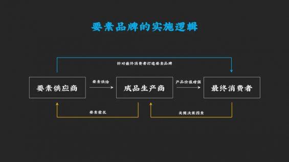 519 B2B企业打造品牌的三种路径