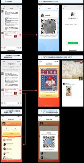514 社群运营实操手册:带你从入门到寂寞
